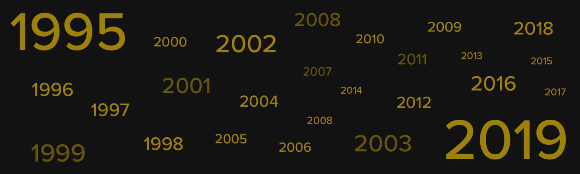 Distinctive Awards